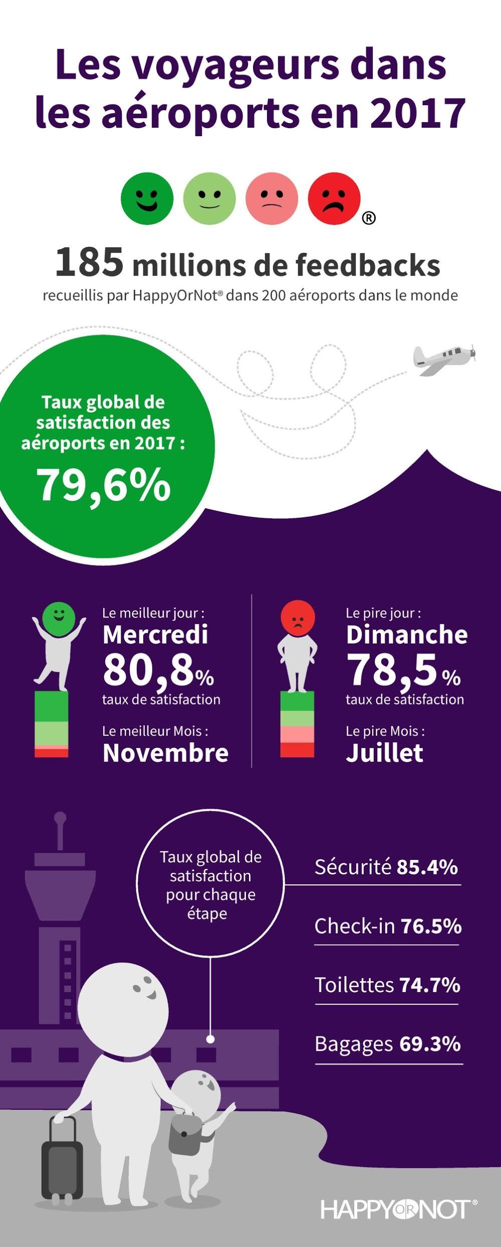 infotravel.fr